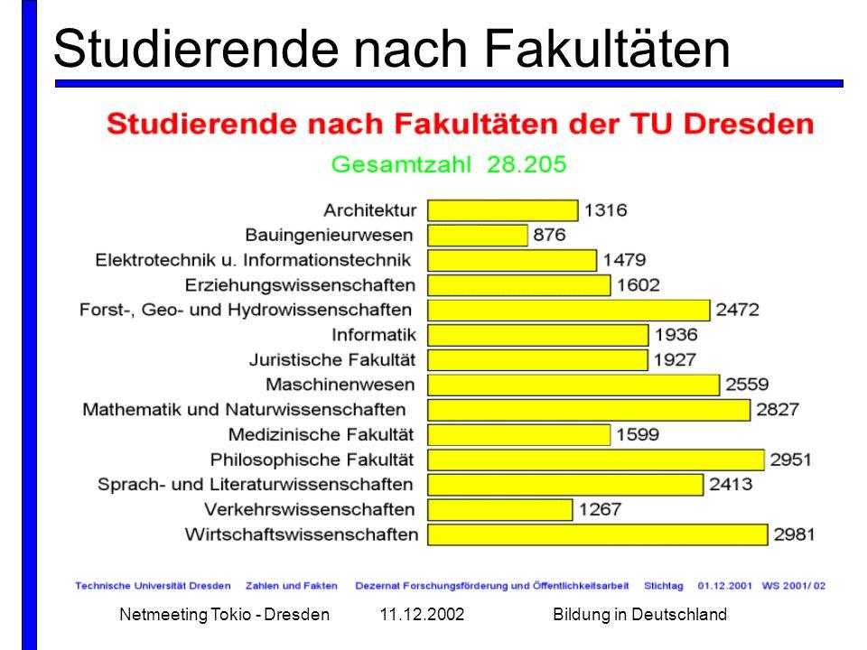 Netmeeting Tokio - Dresden11.12.2002Bildung in Deutschland Studierende nach Fakultäten