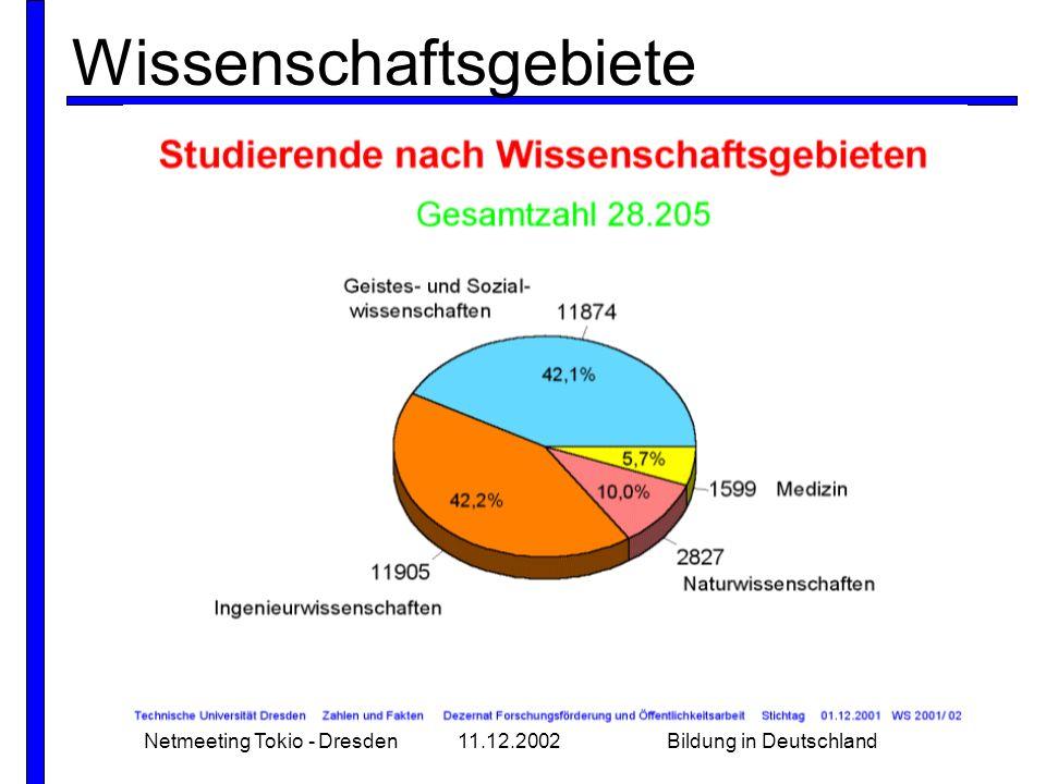 Netmeeting Tokio - Dresden11.12.2002Bildung in Deutschland Wissenschaftsgebiete