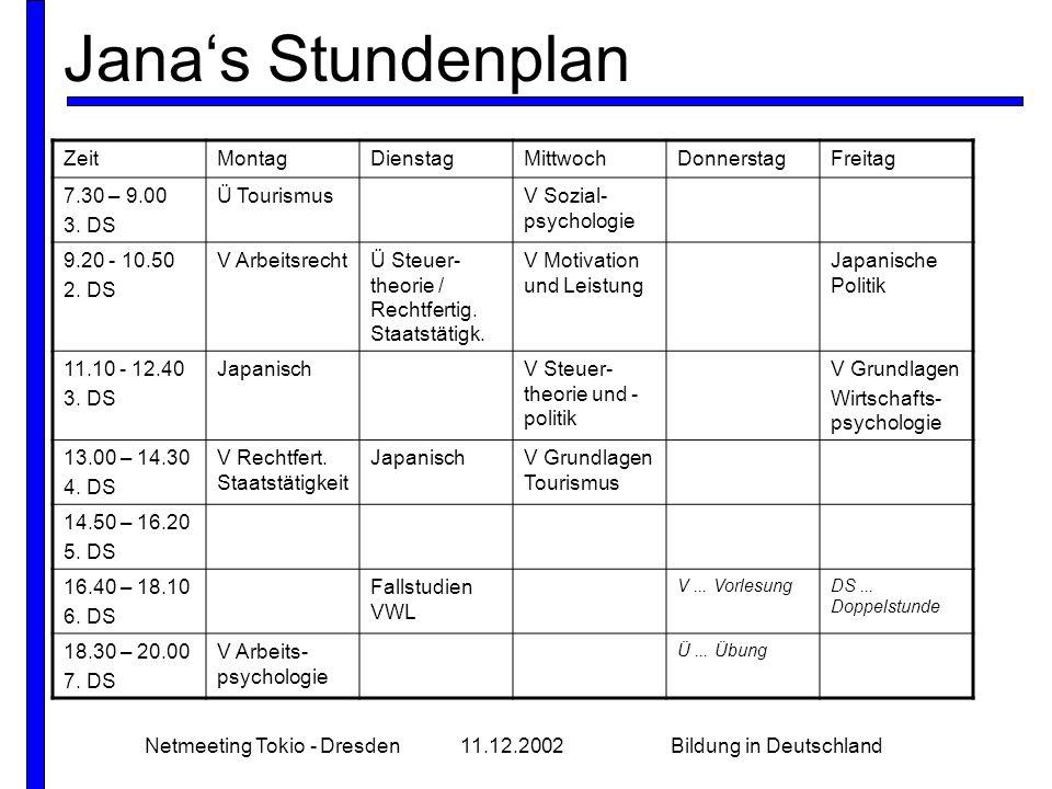 Netmeeting Tokio - Dresden11.12.2002Bildung in Deutschland Janas Stundenplan ZeitMontagDienstagMittwochDonnerstagFreitag 7.30 – 9.00 3. DS Ü Tourismus