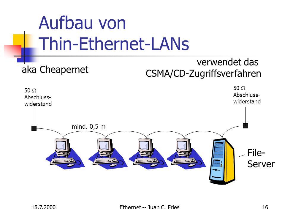 18.7.2000Ethernet -- Juan C. Fries16 Aufbau von Thin-Ethernet-LANs 50 Abschluss- widerstand aka Cheapernet verwendet das CSMA/CD-Zugriffsverfahren min