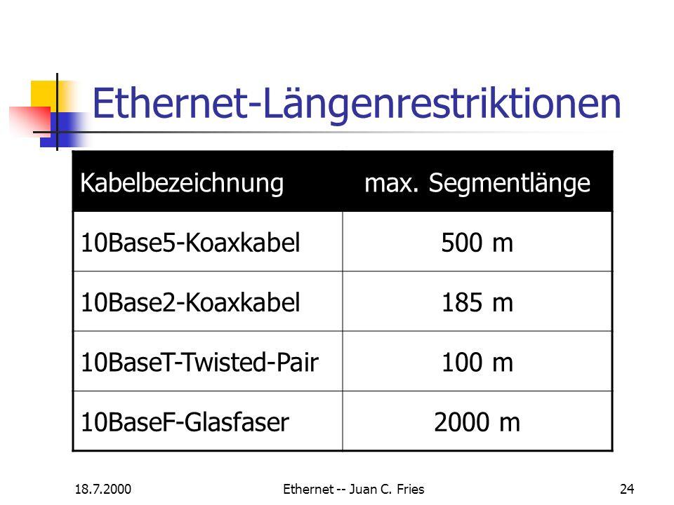 18.7.2000Ethernet -- Juan C. Fries24 Ethernet-Längenrestriktionen Kabelbezeichnungmax. Segmentlänge 10Base5-Koaxkabel500 m 10Base2-Koaxkabel185 m 10Ba