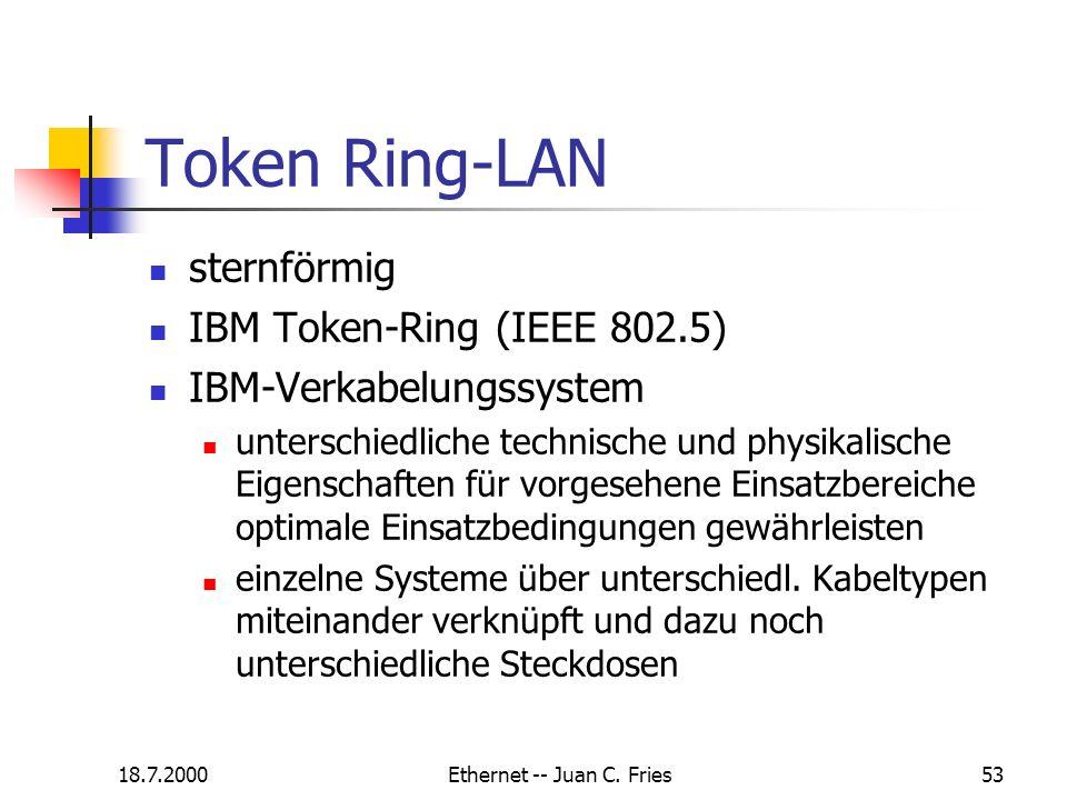 18.7.2000Ethernet -- Juan C. Fries53 Token Ring-LAN sternförmig IBM Token-Ring (IEEE 802.5) IBM-Verkabelungssystem unterschiedliche technische und phy