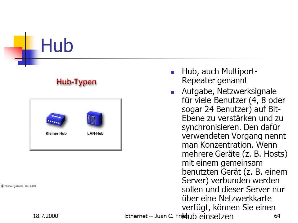18.7.2000Ethernet -- Juan C. Fries64 Hub Hub, auch Multiport- Repeater genannt Aufgabe, Netzwerksignale für viele Benutzer (4, 8 oder sogar 24 Benutze