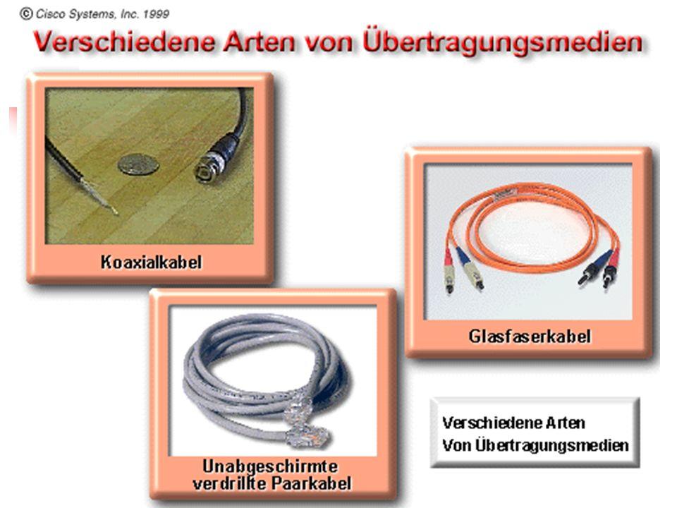 18.7.2000Ethernet -- Juan C. Fries59 Längenrestriktionen für 100Base-T-Ethernet Grafik Zenk99 4.19