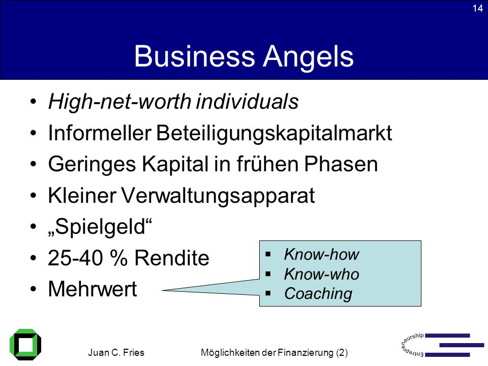 Juan C. Fries 22.01.2003 Möglichkeiten der Finanzierung (2) 14 Business Angels High-net-worth individuals Informeller Beteiligungskapitalmarkt Geringe