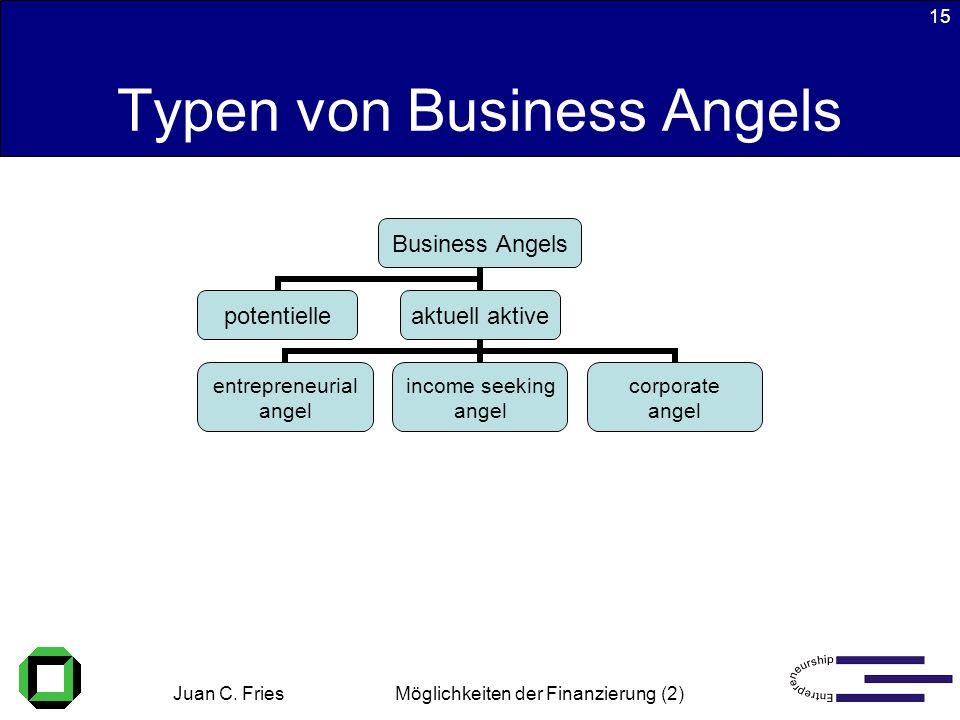 Juan C. Fries 22.01.2003 Möglichkeiten der Finanzierung (2) 15 Typen von Business Angels Business Angels potentielleaktuell aktive entrepreneurial ang