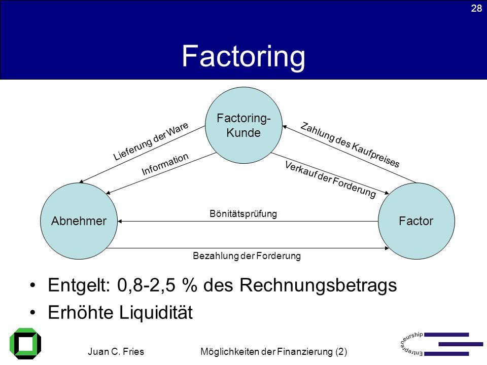 Juan C. Fries 22.01.2003 Möglichkeiten der Finanzierung (2) 28 Factoring Entgelt: 0,8-2,5 % des Rechnungsbetrags Erhöhte Liquidität Factoring- Kunde A