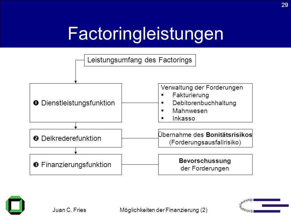 Juan C. Fries 22.01.2003 Möglichkeiten der Finanzierung (2) 29 Factoringleistungen Leistungsumfang des Factorings Dienstleistungsfunktion Verwaltung d