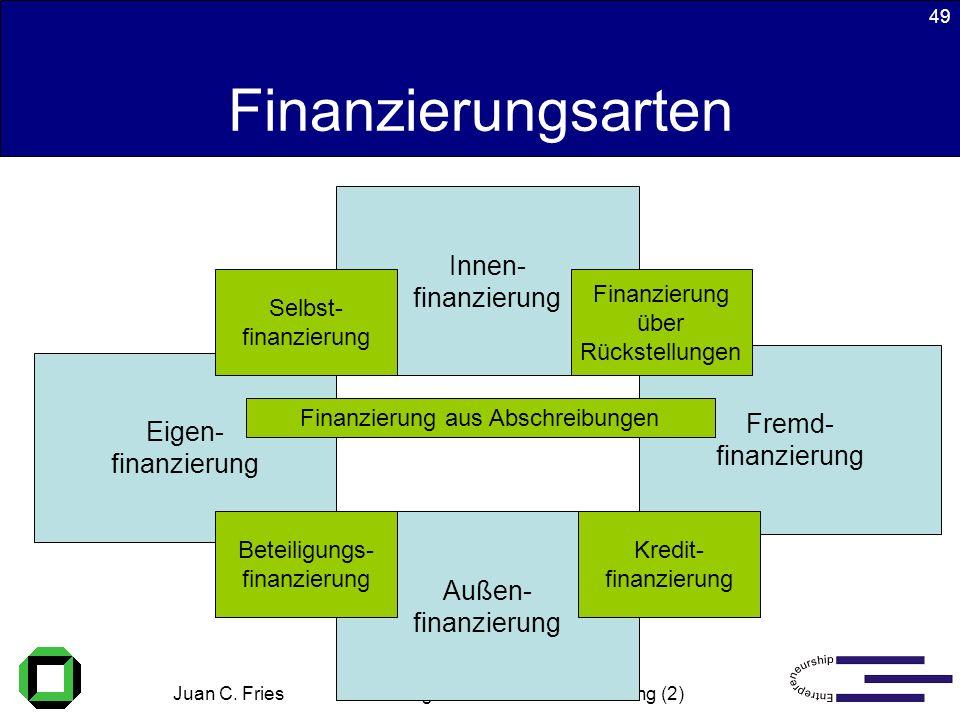 Juan C. Fries 22.01.2003 Möglichkeiten der Finanzierung (2) 49 Finanzierungsarten Außen- finanzierung Innen- finanzierung Fremd- finanzierung Eigen- f