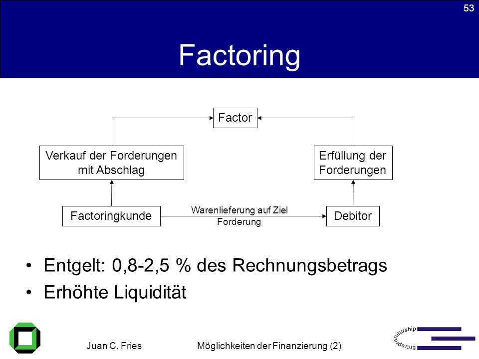 Juan C. Fries 22.01.2003 Möglichkeiten der Finanzierung (2) 53 Factoring Entgelt: 0,8-2,5 % des Rechnungsbetrags Erhöhte Liquidität Factor Verkauf der