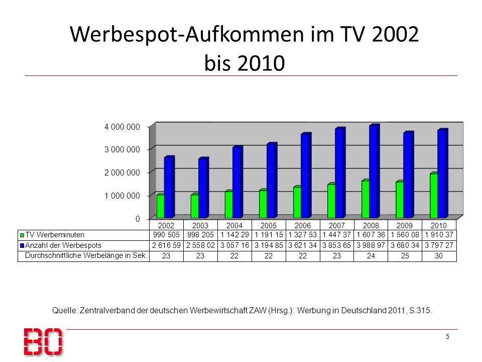 Werbespot-Aufkommen im TV 2002 bis 2010 5 Quelle: Zentralverband der deutschen Werbewirtschaft ZAW (Hrsg.): Werbung in Deutschland 2011, S.315.