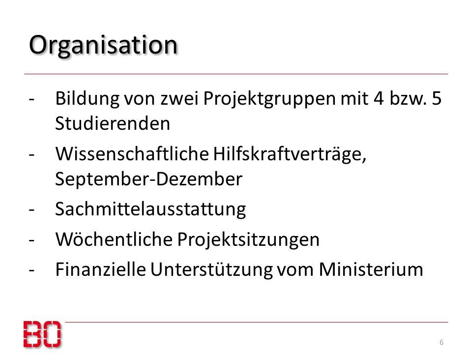 Organisation -Bildung von zwei Projektgruppen mit 4 bzw. 5 Studierenden -Wissenschaftliche Hilfskraftverträge, September-Dezember -Sachmittelausstattu