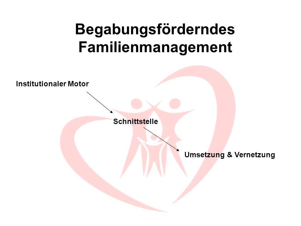 Begabungsförderndes Familienmanagement Institutionaler Motor Schnittstelle Umsetzung & Vernetzung
