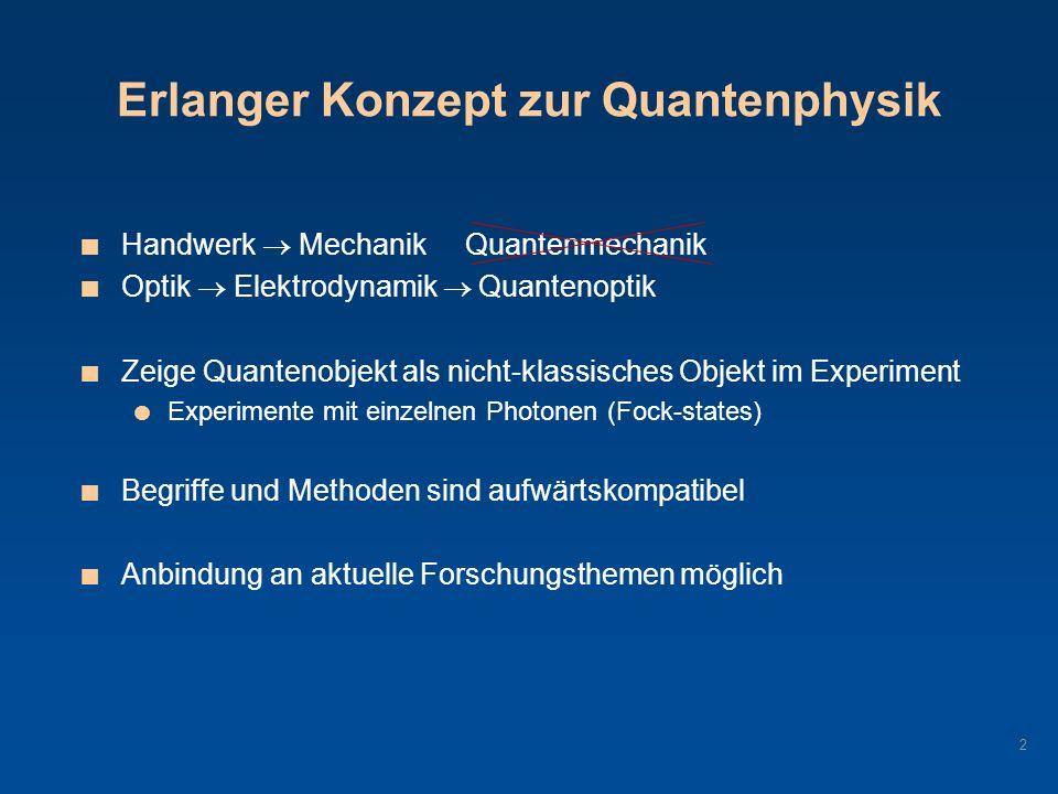 2 Erlanger Konzept zur Quantenphysik n Handwerk Mechanik Quantenmechanik Optik Elektrodynamik Quantenoptik n Zeige Quantenobjekt als nicht-klassisches