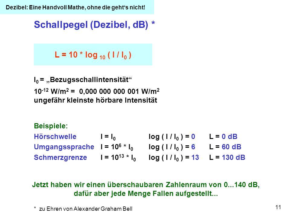 11 Schallpegel (Dezibel, dB) * I 0 = Bezugsschallintensität 10 -12 W/m 2 = 0,000 000 000 001 W/m 2 ungefähr kleinste hörbare Intensität Beispiele: Hör