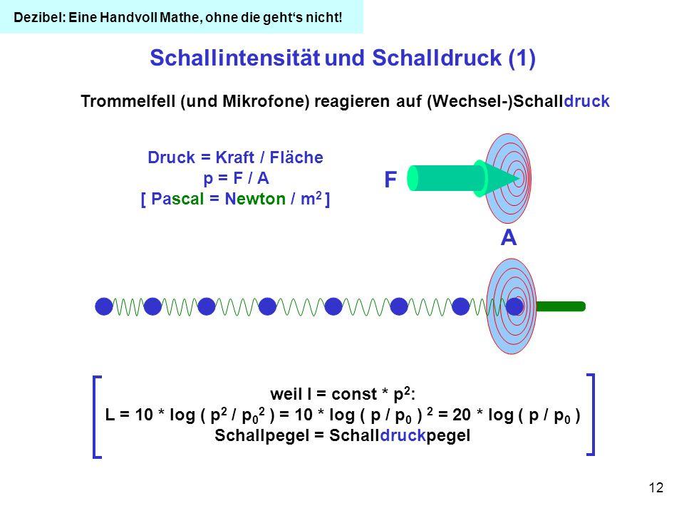 12 Schallintensität und Schalldruck (1) Trommelfell (und Mikrofone) reagieren auf (Wechsel-)Schalldruck Druck = Kraft / Fläche p = F / A [ Pascal = Ne