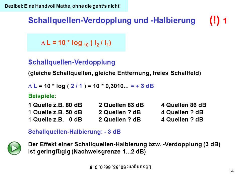 14 Schallquellen-Verdopplung und -Halbierung Schallquellen-Verdopplung (gleiche Schallquellen, gleiche Entfernung, freies Schallfeld) L = 10 * log ( 2