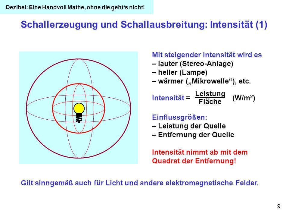 9 Schallerzeugung und Schallausbreitung: Intensität (1) Einflussgrößen: – Leistung der Quelle – Entfernung der Quelle Intensität nimmt ab mit dem Quad