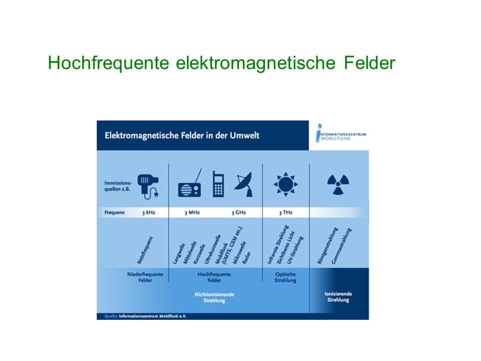 Hochfrequente elektromagnetische Felder