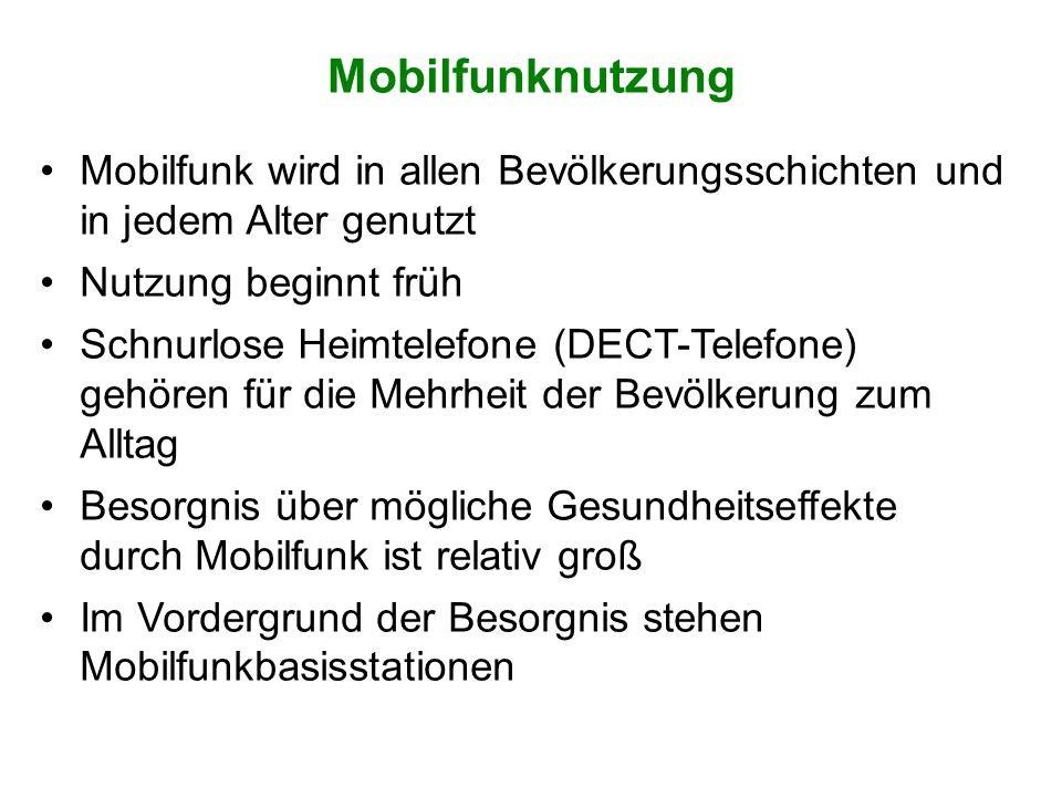 Mobilfunknutzung Mobilfunk wird in allen Bevölkerungsschichten und in jedem Alter genutzt Nutzung beginnt früh Schnurlose Heimtelefone (DECT-Telefone)