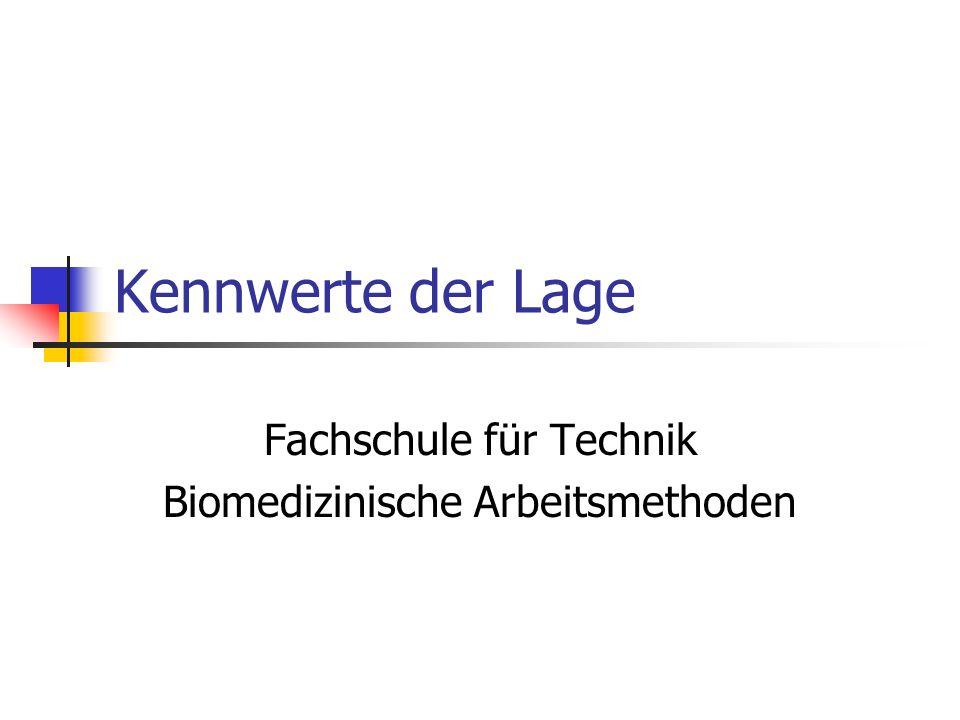 Kennwerte der Lage Fachschule für Technik Biomedizinische Arbeitsmethoden