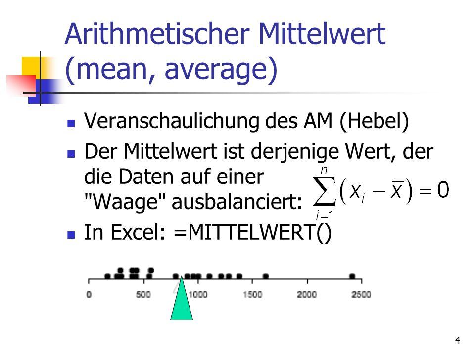 4 Arithmetischer Mittelwert (mean, average) Veranschaulichung des AM (Hebel) Der Mittelwert ist derjenige Wert, der die Daten auf einer