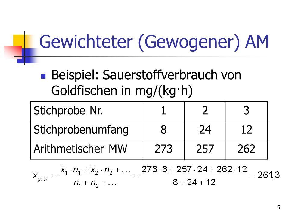 5 Gewichteter (Gewogener) AM Beispiel: Sauerstoffverbrauch von Goldfischen in mg/(kg·h) Stichprobe Nr.123 Stichprobenumfang82412 Arithmetischer MW2732