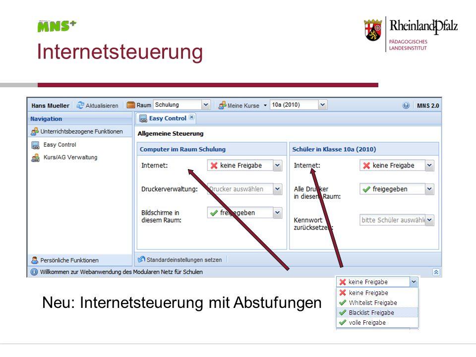 Internetsteuerung Neu: Internetsteuerung mit Abstufungen