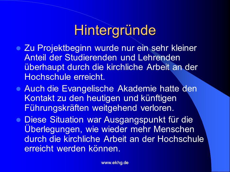 www.ekhg.de Hintergründe Zu Projektbeginn wurde nur ein sehr kleiner Anteil der Studierenden und Lehrenden überhaupt durch die kirchliche Arbeit an der Hochschule erreicht.