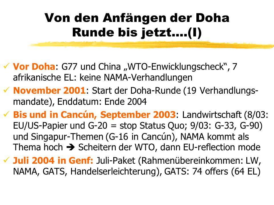 Von den Anfängen der Doha Runde bis jetzt....(I) Vor Doha: G77 und China WTO-Enwicklungscheck, 7 afrikanische EL: keine NAMA-Verhandlungen November 20