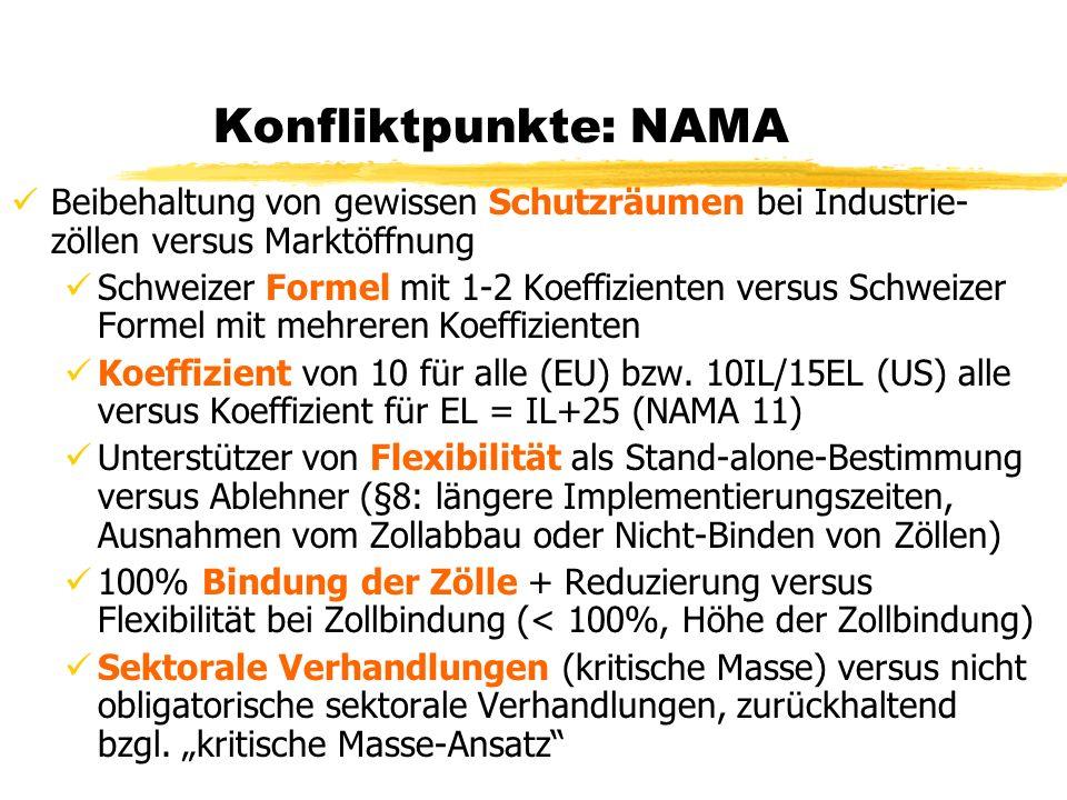 Konfliktpunkte: NAMA Beibehaltung von gewissen Schutzräumen bei Industrie- zöllen versus Marktöffnung Schweizer Formel mit 1-2 Koeffizienten versus Sc