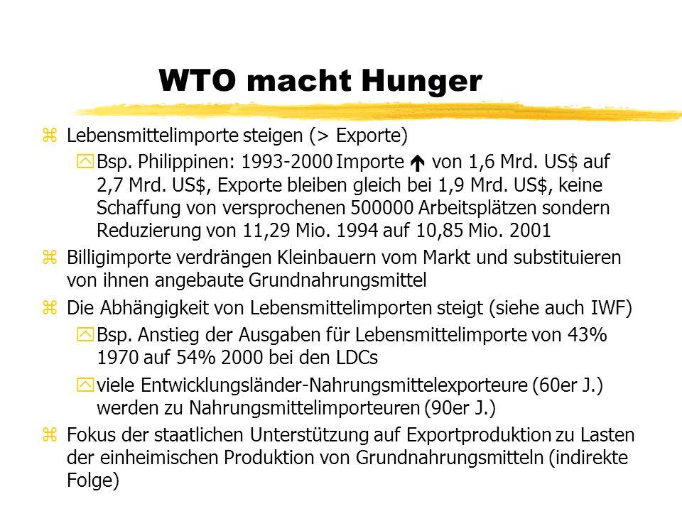 Rolle der Europäischen Union zVeränderung der eigenen Agrarpolitik ySchädigende Subventionen, die zu Dumping führen, bestehen fort (direkte und indirekte Exportsubventionen) ykein verbesserter Marktzugang (Zolleskalation!) zZugeständnisse an den Süden im Agrarabkommen ySonder- und Vorzugsbehandlung für Entwicklungsländer völlig unzureichend xgeringere Reduktionsverpflichtungen und längere Umsetzungs- zeiten gewährleisten keinen Schutz xTatsache, dass Zollschutz die einzige Schutzmöglichkeit im Süden darstellt, nicht berücksichtigt xSchutzmaßnahmen (Art.5 AoA) für Mehrheit der Entwicklungs- länder nicht zugänglich xSubventionen für Kleinbauern (Art.