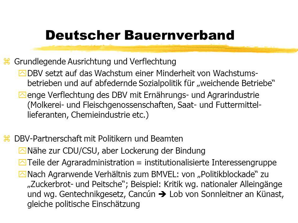 Deutscher Bauernverband zGrundlegende Ausrichtung und Verflechtung yDBV setzt auf das Wachstum einer Minderheit von Wachstums- betrieben und auf abfed