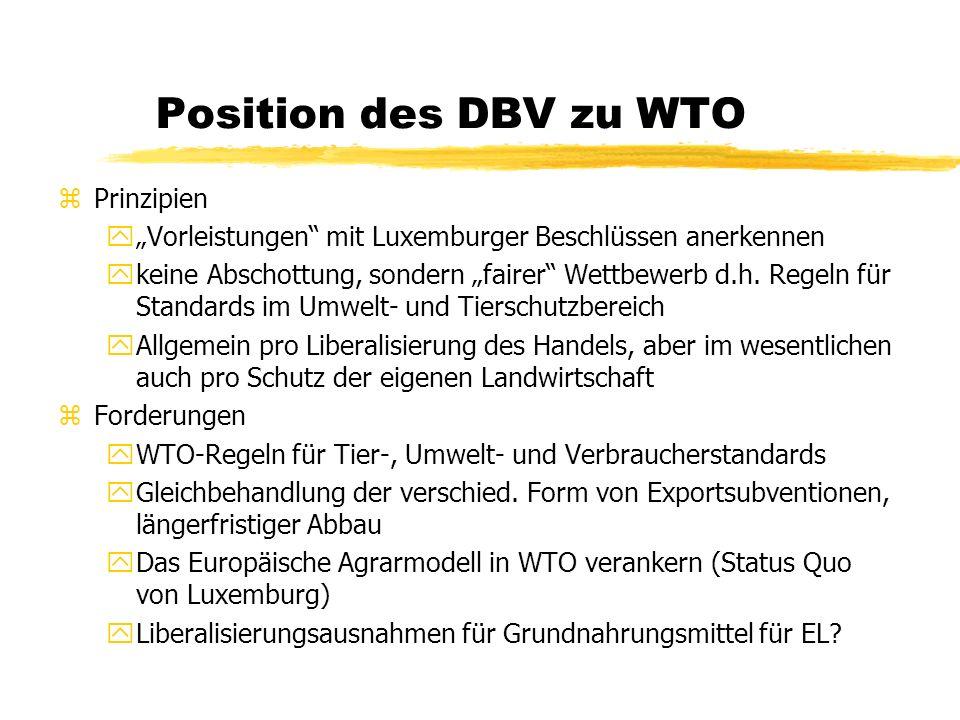 Position des DBV zu WTO zPrinzipien yVorleistungen mit Luxemburger Beschlüssen anerkennen ykeine Abschottung, sondern fairer Wettbewerb d.h. Regeln fü