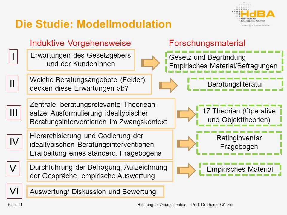 University of Applied Sciences Die Studie: Modellmodulation Erwartungen des Gesetzgebers und der KundenInnen I II III IV Welche Beratungsangebote (Felder) decken diese Erwartungen ab.