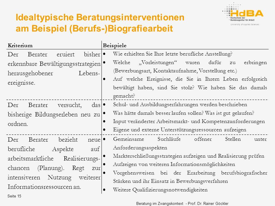 University of Applied Sciences Idealtypische Beratungsinterventionen am Beispiel (Berufs-)Biografiearbeit Beratung im Zwangskontext - Prof.
