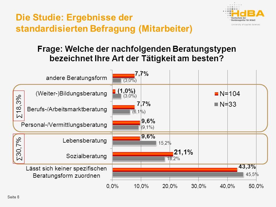 University of Applied Sciences Die Studie: Ergebnisse der standardisierten Befragung (Mitarbeiter) Seite 8 18,3% 30,7%