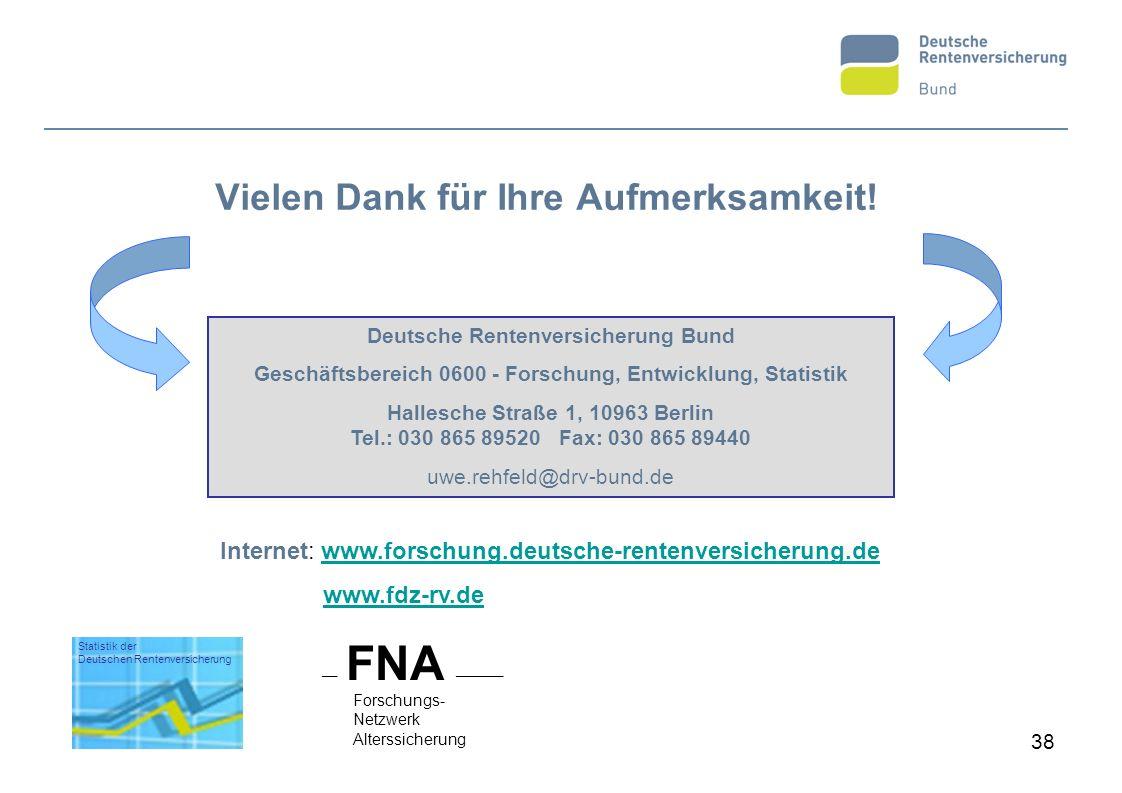 38 Vielen Dank für Ihre Aufmerksamkeit! Deutsche Rentenversicherung Bund Geschäftsbereich 0600 - Forschung, Entwicklung, Statistik Hallesche Straße 1,