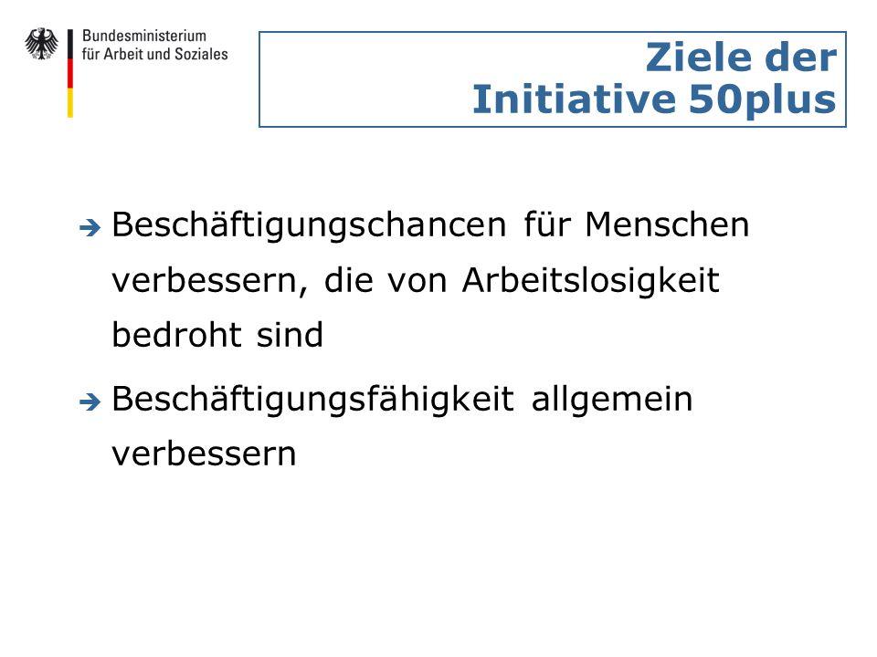 Ziele der Initiative 50plus è Beschäftigungschancen für Menschen verbessern, die von Arbeitslosigkeit bedroht sind è Beschäftigungsfähigkeit allgemein verbessern