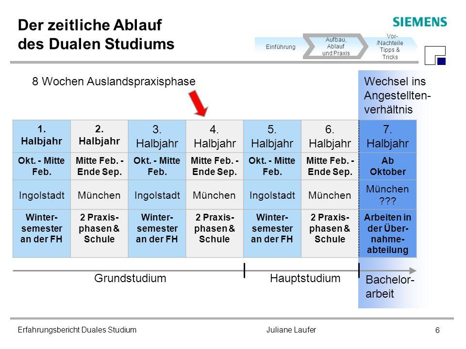 Erfahrungsbericht Duales Studium Juliane Laufer 7 Wie arbeiten die Kollegen in anderen Ländern und wie sind die Aufgabengebiete strukturiert.