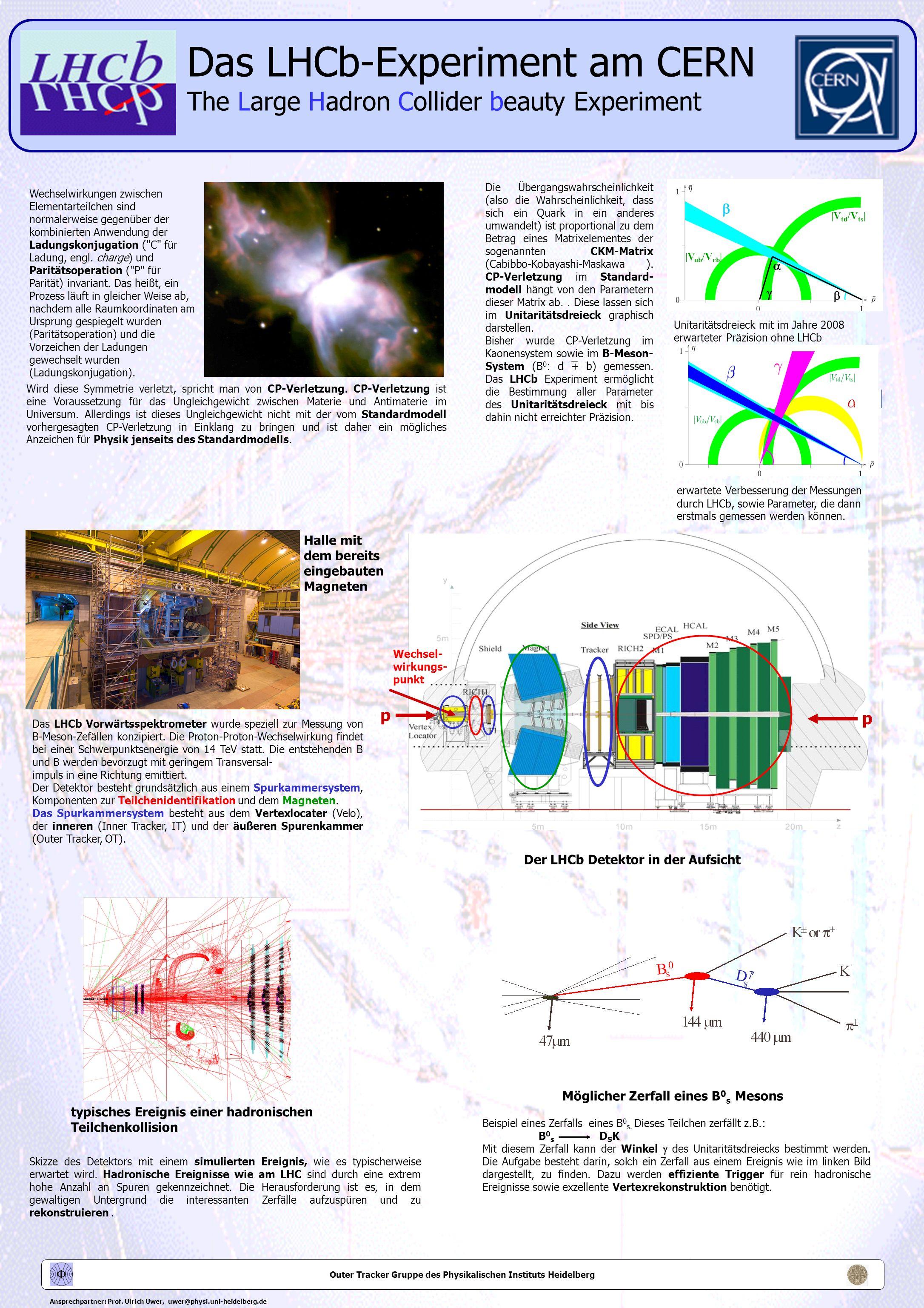 Das LHCb-Experiment am CERN The Large Hadron Collider beauty Experiment Outer Tracker Gruppe des Physikalischen Instituts Heidelberg Wechselwirkungen zwischen Elementarteilchen sind normalerweise gegenüber der kombinierten Anwendung der Ladungskonjugation ( C für Ladung, engl.