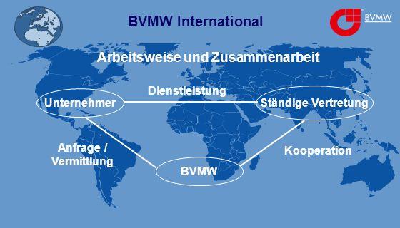 BVMW International Arbeitsweise und Zusammenarbeit Unternehmer BVMW Ständige Vertretung Dienstleistung Kooperation Anfrage / Vermittlung