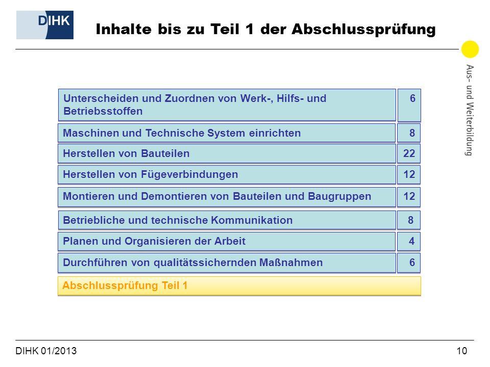 DIHK 01/2013 10 Inhalte bis zu Teil 1 der Abschlussprüfung Maschinen und Technische System einrichten Betriebliche und technische Kommunikation Planen