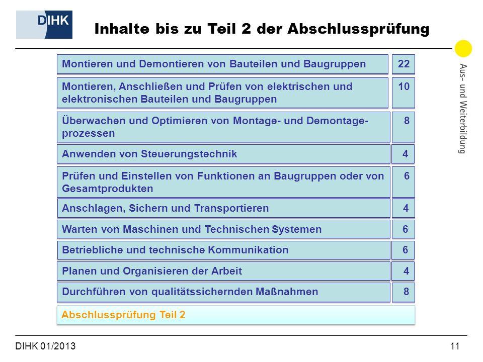DIHK 01/2013 11 Inhalte bis zu Teil 2 der Abschlussprüfung Abschlussprüfung Teil 2 Montieren, Anschließen und Prüfen von elektrischen und elektronisch