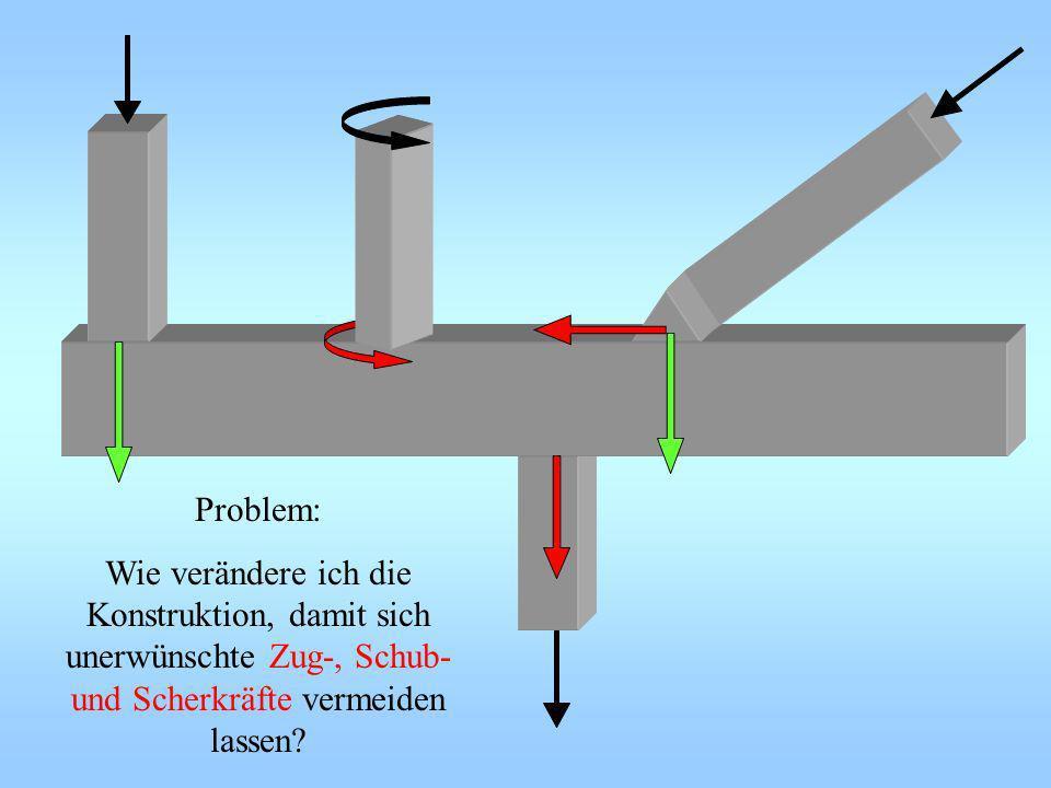 Problem: Wie verändere ich die Konstruktion, damit sich unerwünschte Zug-, Schub- und Scherkräfte vermeiden lassen?