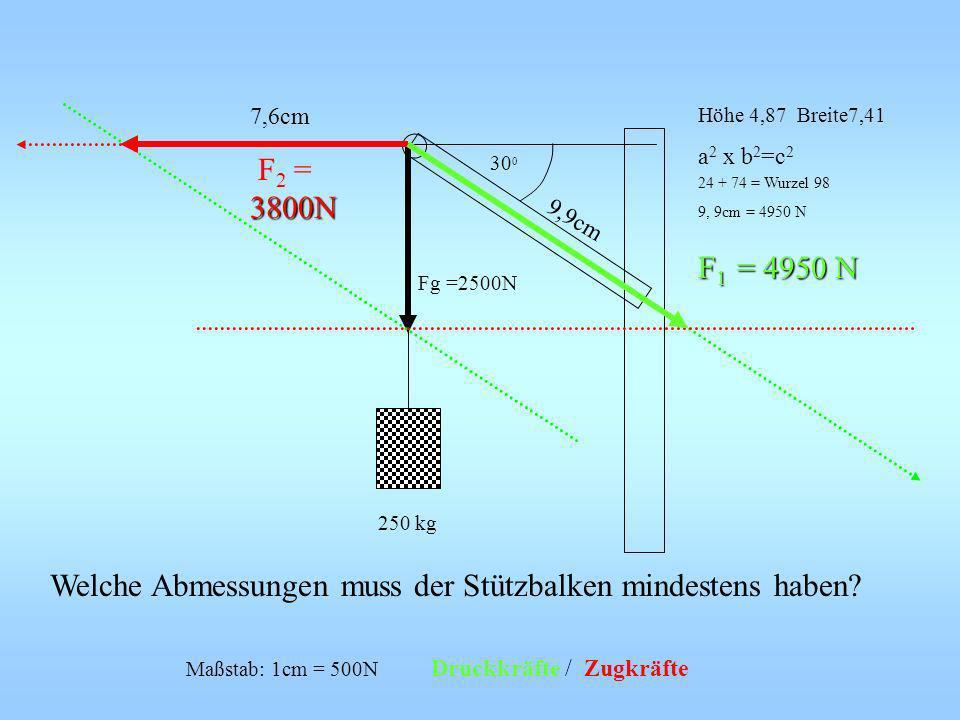 250 kg 30 0 Fg =2500N Höhe 4,87 Breite7,41 a 2 x b 2 =c 2 24 + 74 = Wurzel 98 9, 9cm = 4950 N F 1 = 4950 N 7,6cm 3800N F 2 = 3800N 9,9cm Maßstab: 1cm