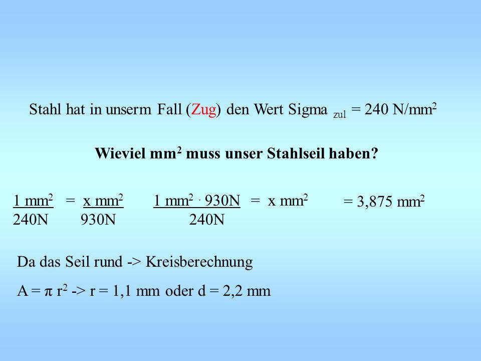 Stahl hat in unserm Fall (Zug) den Wert Sigma zul = 240 N/mm 2 Wieviel mm 2 muss unser Stahlseil haben? 1 mm 2 = x mm 2 240N 930N 1 mm 2. 930N = x mm