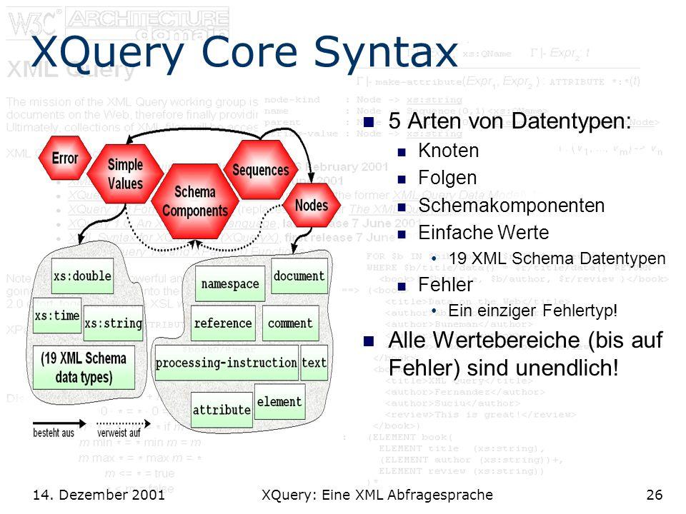 14. Dezember 2001 XQuery: Eine XML Abfragesprache26 XQuery Core Syntax 5 Arten von Datentypen: Knoten Folgen Schemakomponenten Einfache Werte 19 XML S