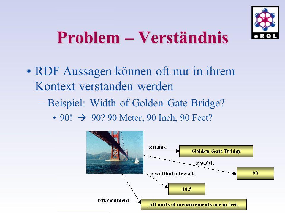 Problem – Verständnis RDF Aussagen können oft nur in ihrem Kontext verstanden werden –Beispiel: Width of Golden Gate Bridge.