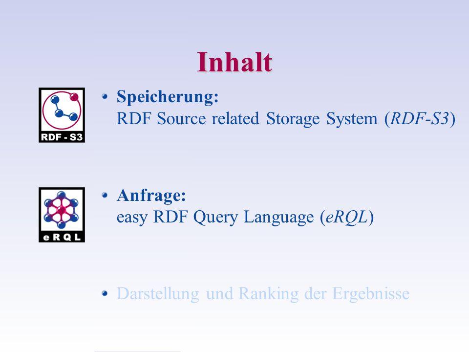 Inhalt Speicherung: RDF Source related Storage System (RDF-S3) Anfrage: easy RDF Query Language (eRQL) Darstellung und Ranking der Ergebnisse